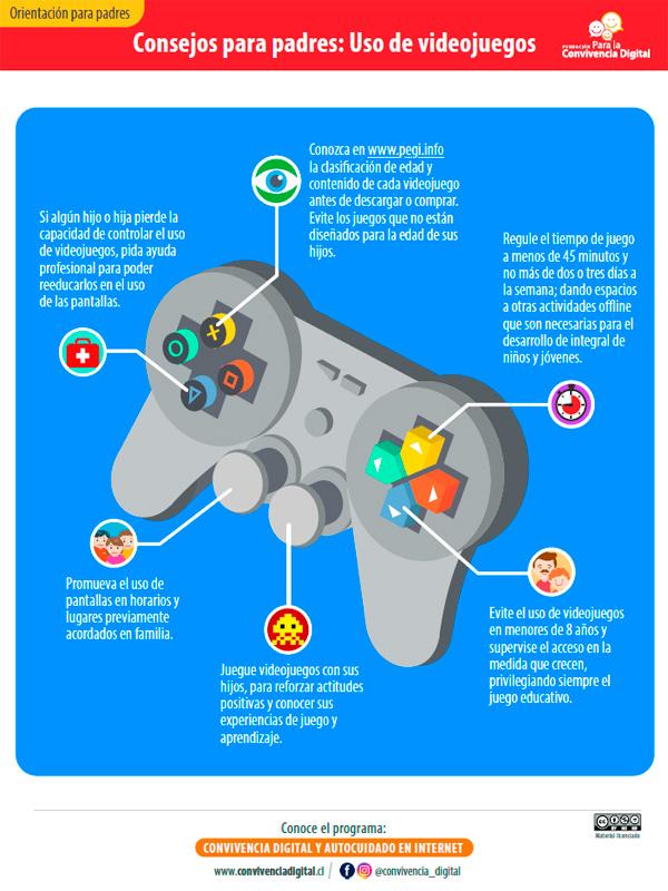 Consejos para padres: Uso de videojuegos